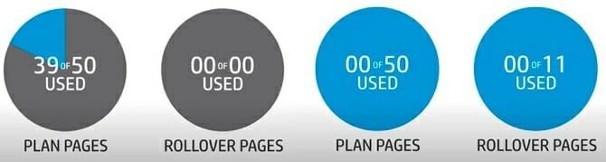 Plan and Rollover Pages