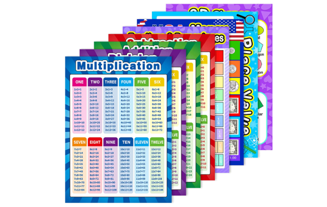 Outus educational math posters
